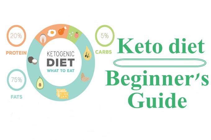 keto diet for beginners, keto diet for vegetarians, keto diet for weight loss, keto diet for vegans, keto diet for diabetics, keto diet for dummies, keto diet for losing weight, keto diet for diabetes type 1, keto diet for type 1 diabetes, keto diet for type 2 diabetes, keto diet for cancer, keto diet for beginners free, keto diet for dogs, keto diet for beginners book, keto diet for epilepsy, keto diet for fatty liver, keto diet for seizures, keto diet for weight loss plan, keto diet for hypothyroidism, keto diet for athletes, the complete ketogenic diet for beginners free pdf, keto diet for high cholesterol, keto diet for rheumatoid arthritis,