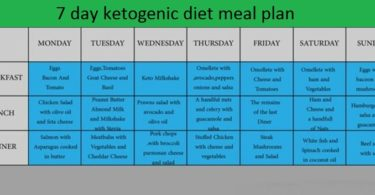 keto meal plan,
