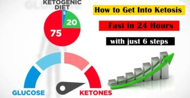 ketosis, ketosis diet, ketosis recipes, keratosis pilaris, ketosis snacks, ketosis diet foods, ketosis breakfast, ketosis flu, ketosis meal plan, ketosis diet plan, ketosis pills, ketosis foods, ketosis calculator, ketosis vegetables, ketosis supplements, ketosis strips, ketosis drink, ketosis shakes,